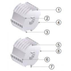 Elcometer 1542- nóż krążkowy do badania przyczepności powłoki metodą siatki nacięć wg. ISO 2409
